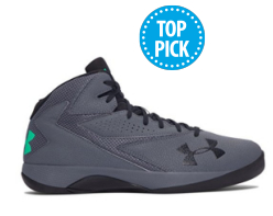BasketBall Shoes Top Pick