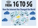 From 1G To 5G How The Internet Has Changed The World – Infographic